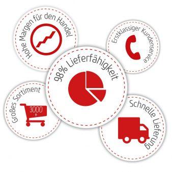 Legler-Vorteile-fuer-Haendler.jpg