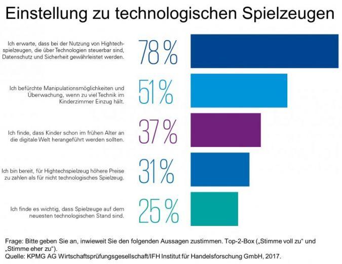IFH-Consumer-Barometer.jpg