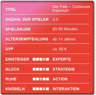 Der-Pate-Bewertungskasten.jpg