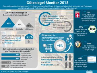 Guetesiegel-Monitor.png