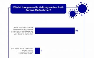Meinung-Corona-Massnahmen.jpg