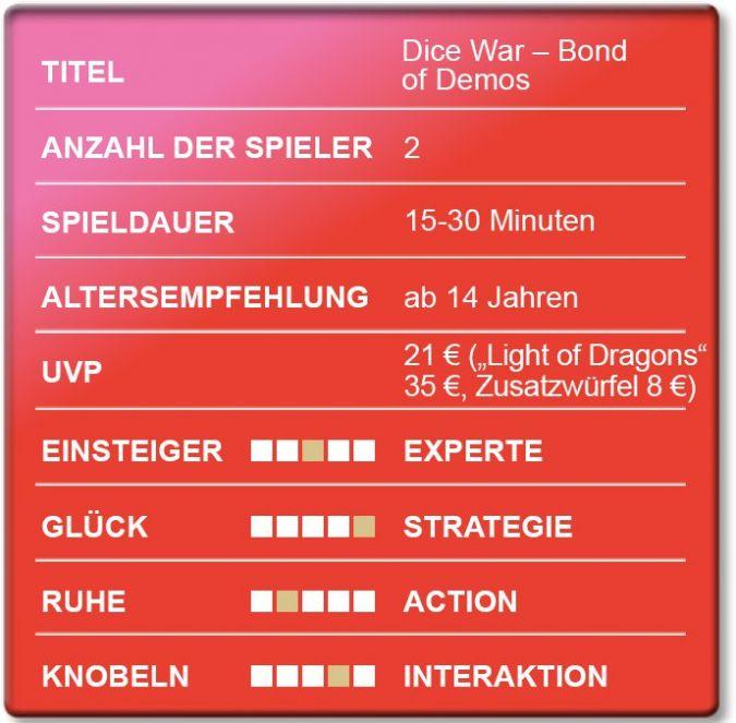 Bewertungskasten-Dice-War.jpg