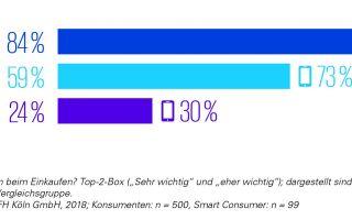 Consumer-Barometer.jpg