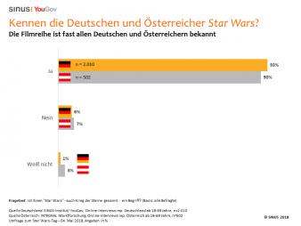 Ist-Ihnen-Star-Wars-ein.png