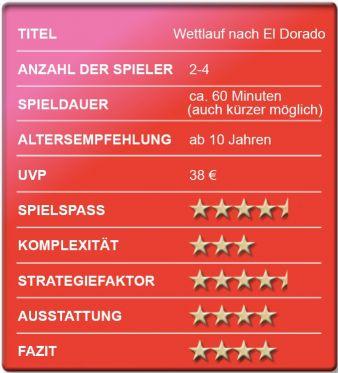 El-Dorado-Bewertungskasten.jpg