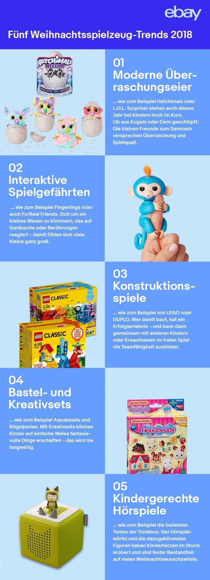 Infografrik-Ebay.jpg