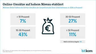 Bitkom-Online-Umsaetze.png