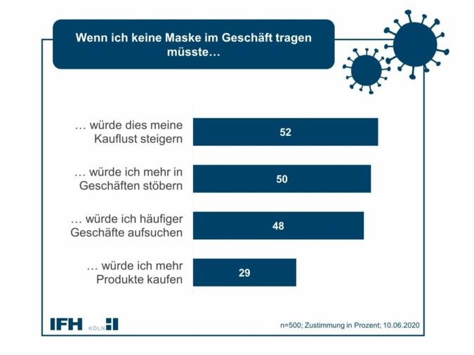 IFH-Ohne-Masken-wuerde-ich-.jpg