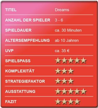 Bewertungskasten-Dreams.jpg