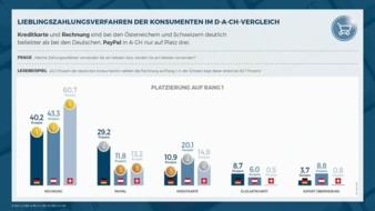 ECC-Koeln-ECC-Payment-Studie.jpg