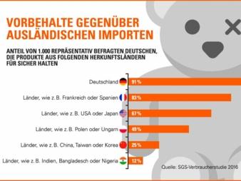 Infografik-Spielzeugsicherheit.jpg