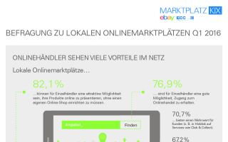 16_Q1_Marktplatz-KIX