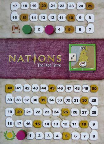 """""""Nations"""" - Wertungsleiste"""