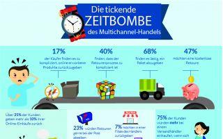 R�ckgaben Infografik MetaPack_jpeg