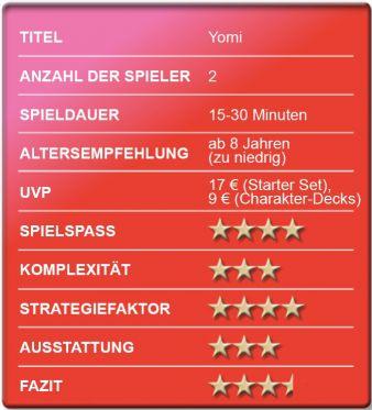 Yomi-Bewertungskasten.jpg